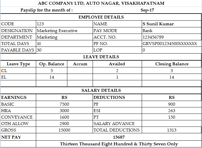Simple Salary Slip Format For Small Organisation  Format Of A Payslip